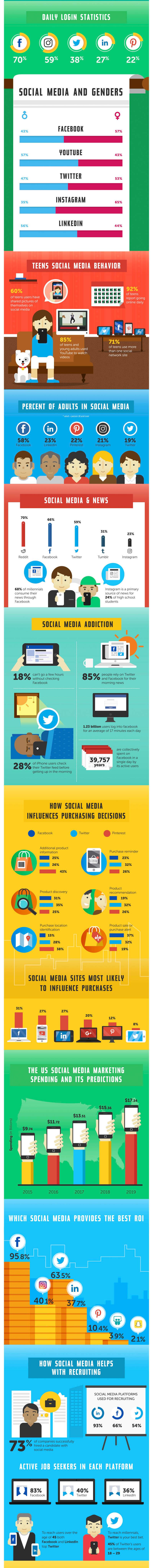 social-media-infograph2
